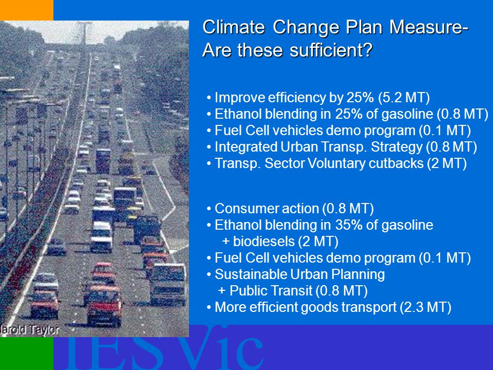 IESVic Climate Change Plan Measure- Are these sufficient.