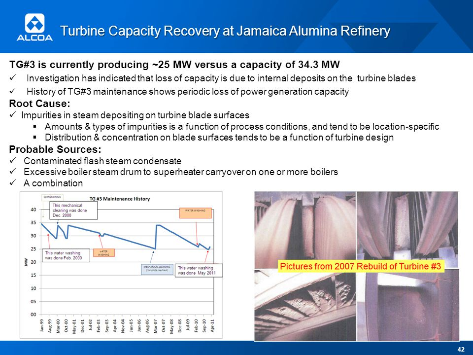 TG#3 is currently producing ~25 MW versus a capacity of 34.3 MW Investigation has indicated that loss of capacity is due to internal deposits on the turbine blades History of TG#3 maintenance shows periodic loss of power generation capacity Root Cause: Impurities in steam depositing on turbine blade surfaces  Amounts & types of impurities is a function of process conditions, and tend to be location-specific  Distribution & concentration on blade surfaces tends to be a function of turbine design Probable Sources: Contaminated flash steam condensate Excessive boiler steam drum to superheater carryover on one or more boilers A combination Turbine Capacity Recovery at Jamaica Alumina Refinery 42