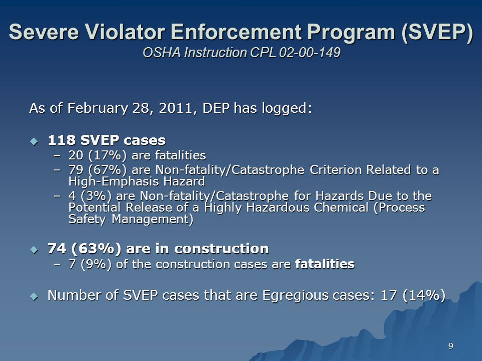 10 SVEP  In addition, there have been: –4 Follow-up inspections –7 General Industry- Related inspections, 1 of which was also an SVEP  The Regional Offices also reported: –11 enhanced settlement agreement –16 company headquarters were sent copies of citations and/or notified –0 Section 11(b) cases referred to SOL or filed with the courts  Size of Employers fall into the following groups (size based on # of employees controlled) –58 employers had 1-25 employees, 49% of the SVEPs –30 employers had 26-100 employees, 25% of the SVEPs –8 employers had 101-250 employees, 7% of the SVEPs –22 employers had 251 employees or greater,19% of the SVEPs
