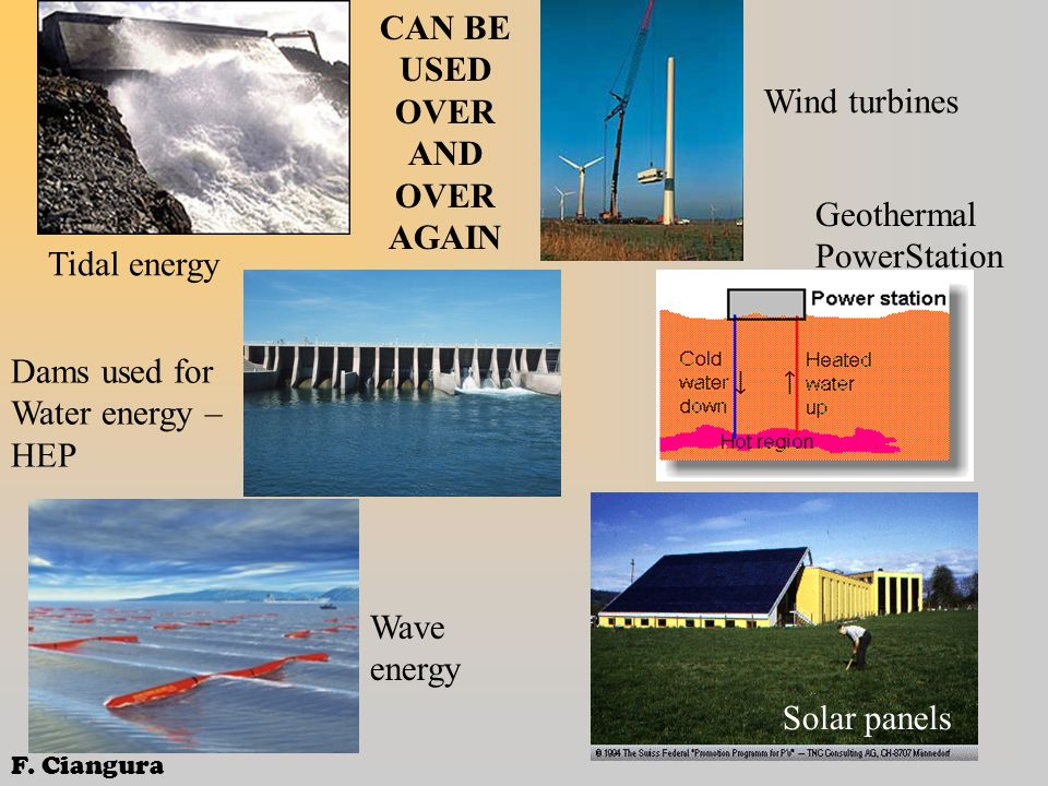 Tidal energy Dams used for Water energy – HEP Wave energy Wind turbines Geothermal PowerStation Solar panels CAN BE USED OVER AND OVER AGAIN F.