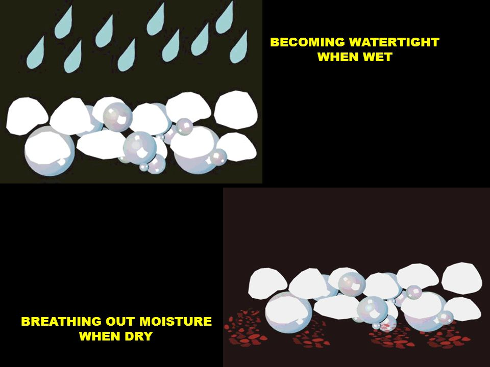 BECOMING WATERTIGHT WHEN WET BREATHING OUT MOISTURE WHEN DRY