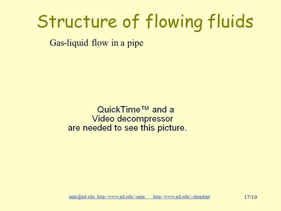 mjm@nd.eduhttp://www.nd.edu/~mjmhttp://www.nd.edu/~chegdepthttp://www.nd.edu/~mjmhttp://www.nd.edu/~chegdept 17/19 Structure of flowing fluids Gas-liquid flow in a pipe