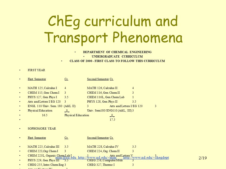 mjm@nd.eduhttp://www.nd.edu/~mjmhttp://www.nd.edu/~chegdepthttp://www.nd.edu/~mjmhttp://www.nd.edu/~chegdept 2/19 ChEg curriculum and Transport Phenomena DEPARTMENT OF CHEMICAL ENGINEERING UNDERGRADUATE CURRICULUM CLASS OF 2000 - FIRST CLASS TO FOLLOW THIS CURRICULUM FIRST YEAR First SemesterCr.Second SemesterCr.