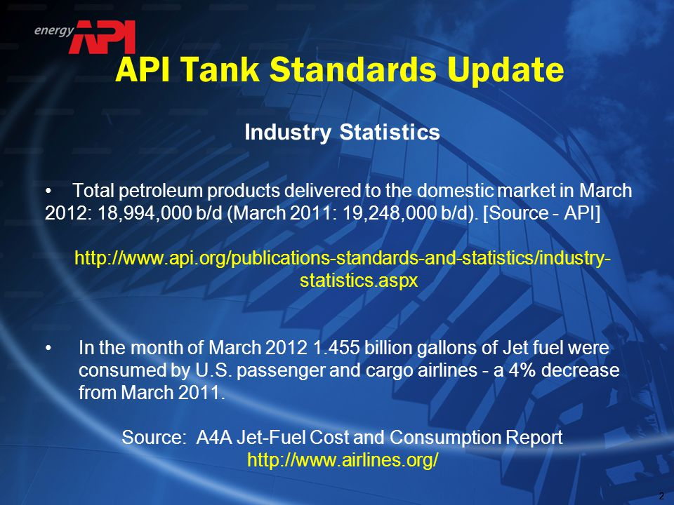 222 API Tank Standards Update Industry Statistics Total petroleum products delivered to the domestic market in March 2012: 18,994,000 b/d (March 2011: