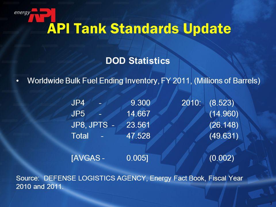 333 API Tank Standards Update DOD Statistics Worldwide Bulk Fuel Ending Inventory, FY 2011, (Millions of Barrels) JP4 - 9.3002010:(8.523) JP5 -14.667(