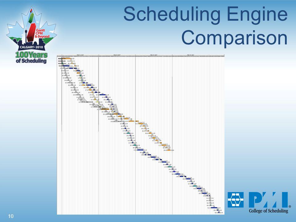 10 Scheduling Engine Comparison
