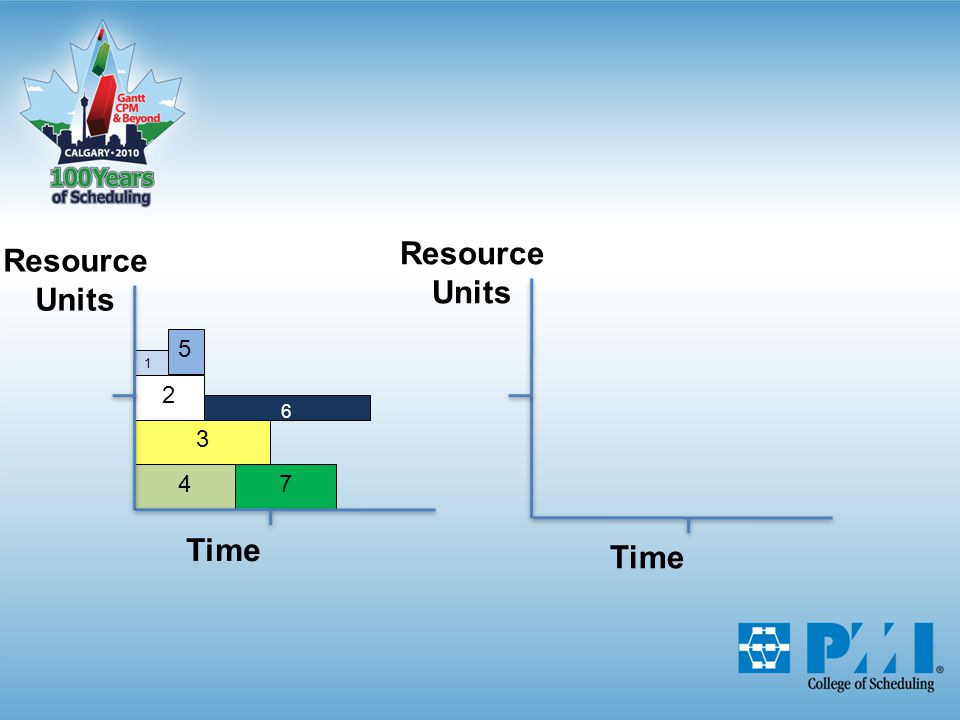 Resource Units Time Resource Units Time 3 1 5 47 2 6