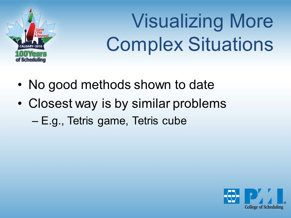 Visualizing More Complex Situations No good methods shown to date Closest way is by similar problems –E.g., Tetris game, Tetris cube