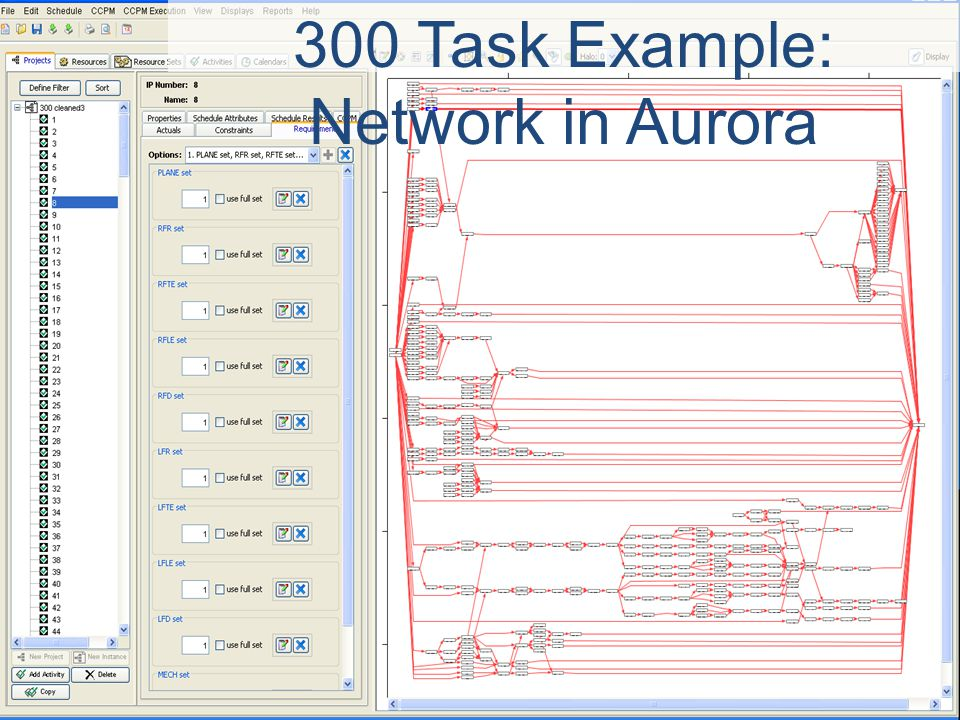 300 Task Example: Network in Aurora