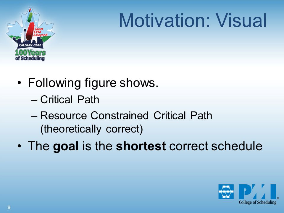 9 Motivation: Visual Following figure shows.