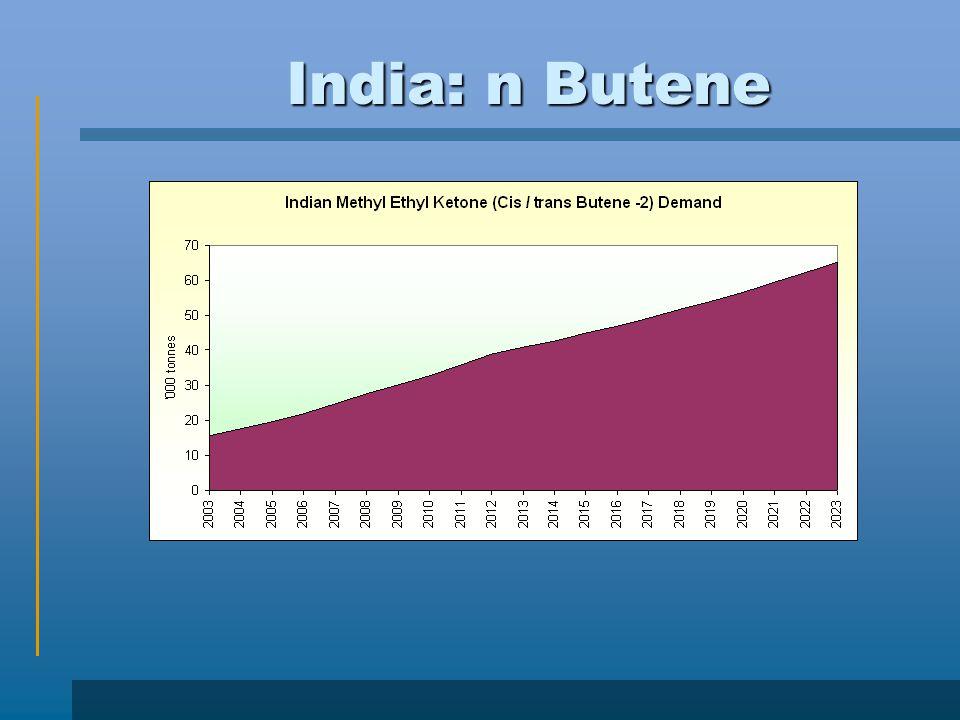 India: n Butene