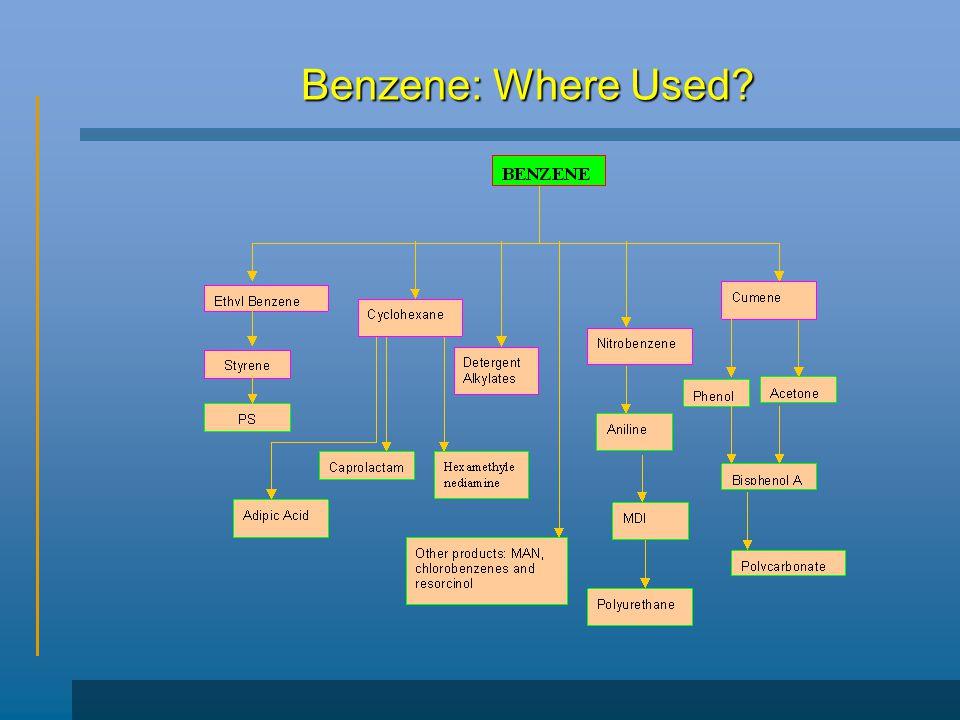 Benzene: Where Used?