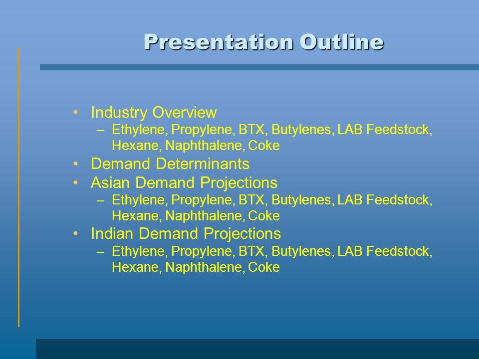 Presentation Outline Industry Overview –Ethylene, Propylene, BTX, Butylenes, LAB Feedstock, Hexane, Naphthalene, Coke Demand Determinants Asian Demand Projections –Ethylene, Propylene, BTX, Butylenes, LAB Feedstock, Hexane, Naphthalene, Coke Indian Demand Projections –Ethylene, Propylene, BTX, Butylenes, LAB Feedstock, Hexane, Naphthalene, Coke