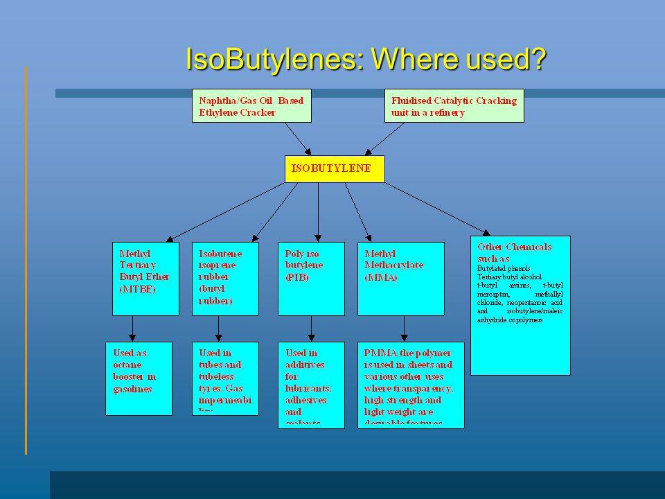 IsoButylenes: Where used?