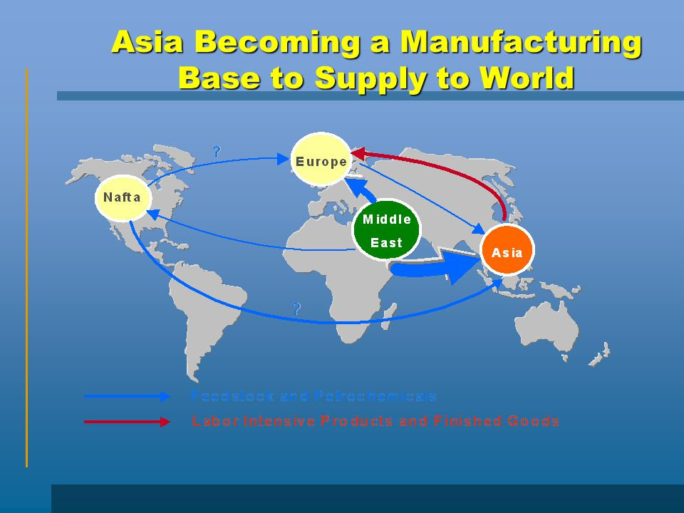 Asia Becoming a Manufacturing Base to Supply to World