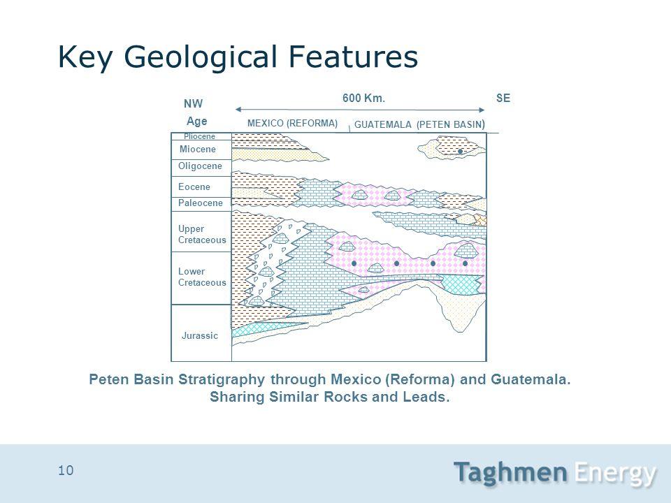 10 Key Geological Features Pliocene Miocene Oligocene Eocene Paleocene Upper Cretaceous Lower Cretaceous Jurassic 600 Km. NW SE MEXICO (REFORMA) GUATE