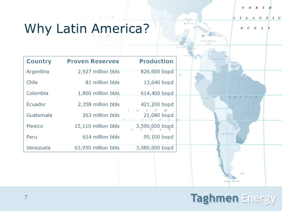 7 Why Latin America? CountryProven ReservesProduction Argentina2,927 million bbls826,600 bopd Chile81 million bbls13,640 bopd Colombia1,800 million bb