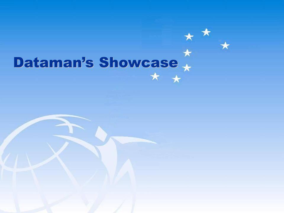 Dataman Corporate Overview