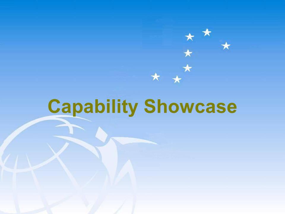 Capability Showcase