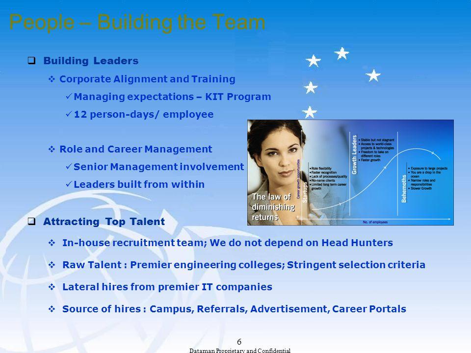 17 Dataman Proprietary and Confidential Capability Showcase  Customer : RECRON SYNTHETICS a RELIANCE group Enterprise, Allahabad.