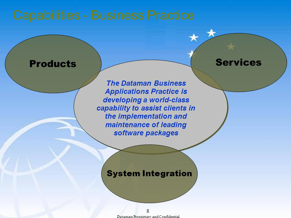 9 Dataman Proprietary and Confidential Dataman – Services Overview Transportation Logistic Manufacturing CONSULTING SERVICES PRODUCT OUTSOURCING EXPERTISE OFFERINGOFFERING Business Analysis Architecture & Design Business Integration Application Development Business Intelligent Business Application Application Testing Application Management ONSITE ASP OFFSHORE Financial Services Oil & GAS Retail Supply Chain Hospitality DELIVERY CHANNELS VERTICALS