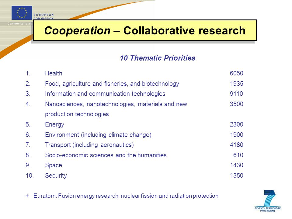 2.Food, Agriculture and Fisheries and Biotechnology 2.1.