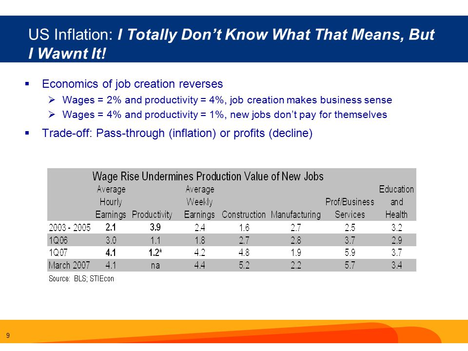 9 US Inflation: I Totally Don't Know What That Means, But I Wawnt It.