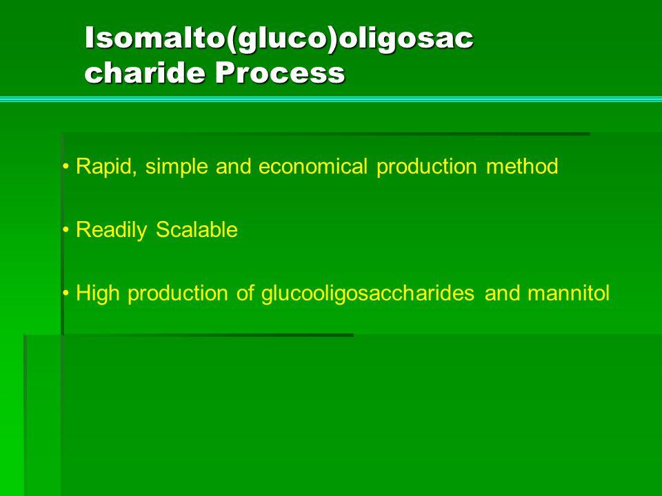 Isomalto(gluco)oligosac charide Process Rapid, simple and economical production method Readily Scalable High production of glucooligosaccharides and m