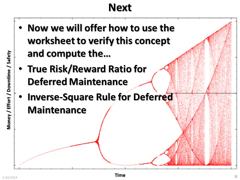 Money / Effort / Downtime / Safety Time 11Next Now we will offer how to use the worksheet to verify this concept and compute the… Now we will offer ho
