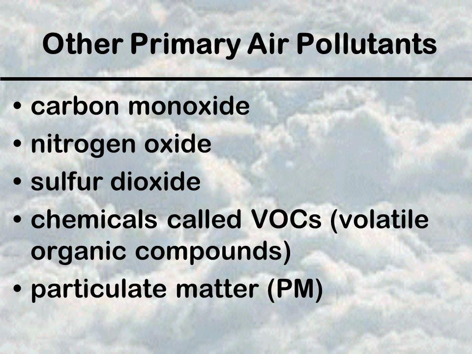 Other Primary Air Pollutants carbon monoxide nitrogen oxide sulfur dioxide chemicals called VOCs (volatile organic compounds) particulate matter (PM)