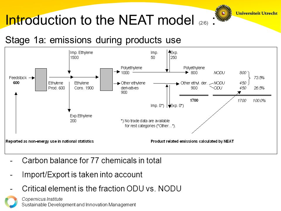 Copernicus Institute Sustainable Development and Innovation Management Introduction to the NEAT model (2/6) : Stage 1a: emissions during products use - Carbon balance for 77 chemicals in total - Import/Export is taken into account - Critical element is the fraction ODU vs.