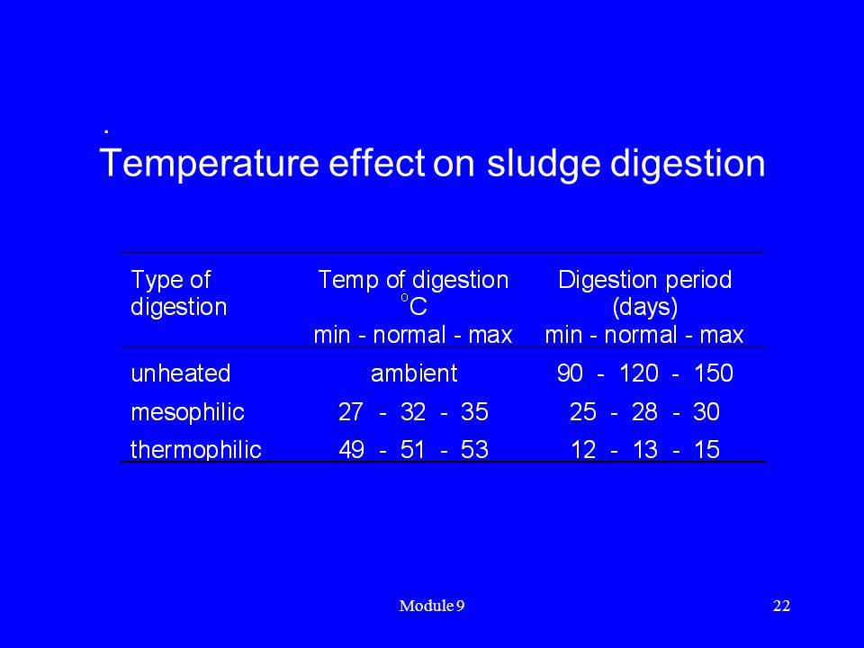 Module 922 Temperature effect on sludge digestion.
