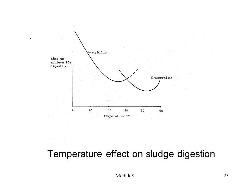 Module 923 Temperature effect on sludge digestion.