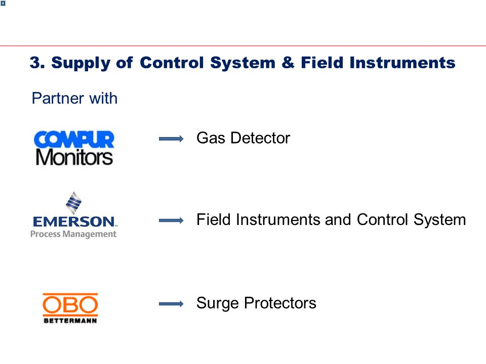 Gas detectors Partnered exclusively with Compur Monitors, Germany.