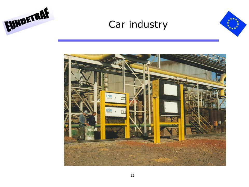 12 Car industry