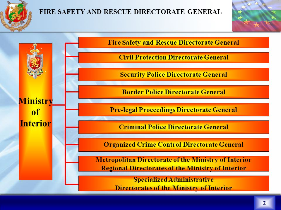 2 Fire Safety and Rescue Directorate General Specialized Administrative Directorates of the Ministry of Interior Metropolitan Directorate of the Ministry of Interior Regional Directorates of the Ministry of Interior Criminal Police Directorate General Ministry of Interior Pre-legal Proceedings Directorate General Border Police Directorate General Security Police Directorate General Organized Crime Control Directorate General Civil Protection Directorate General