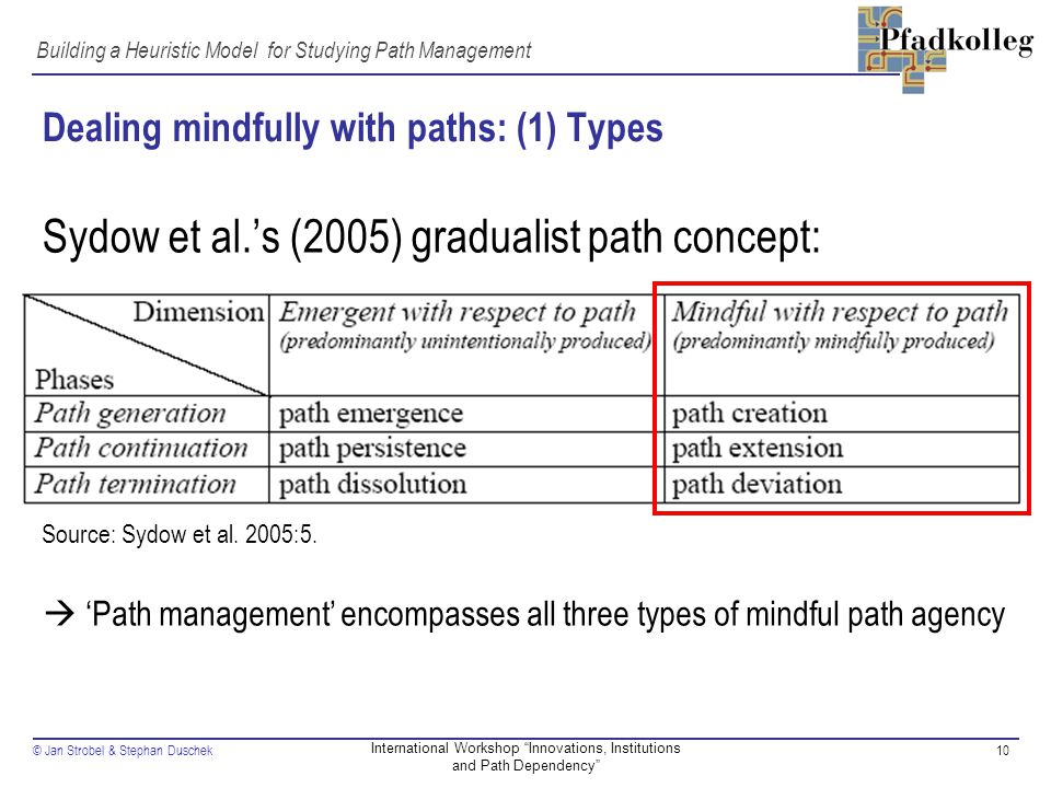 © Jan Strobel & Stephan Duschek10 International Workshop Innovations, Institutions and Path Dependency Dealing mindfully with paths: (1) Types Sydow et al.'s (2005) gradualist path concept: Building a Heuristic Model for Studying Path Management Source: Sydow et al.