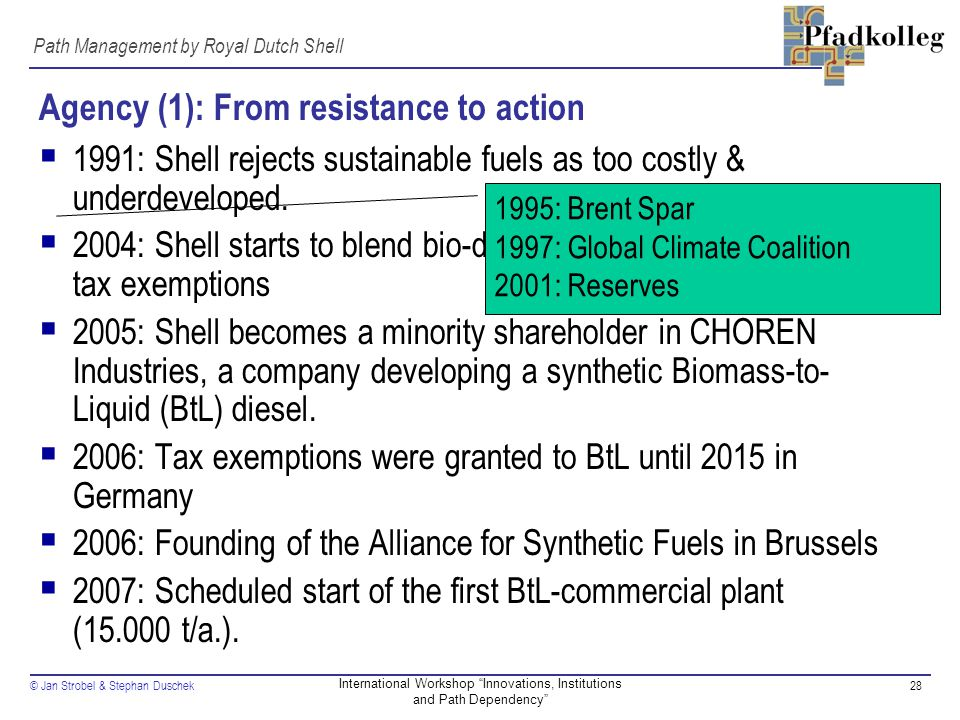 © Jan Strobel & Stephan Duschek28 International Workshop Innovations, Institutions and Path Dependency Agency (1): From resistance to action  1991: Shell rejects sustainable fuels as too costly & underdeveloped.