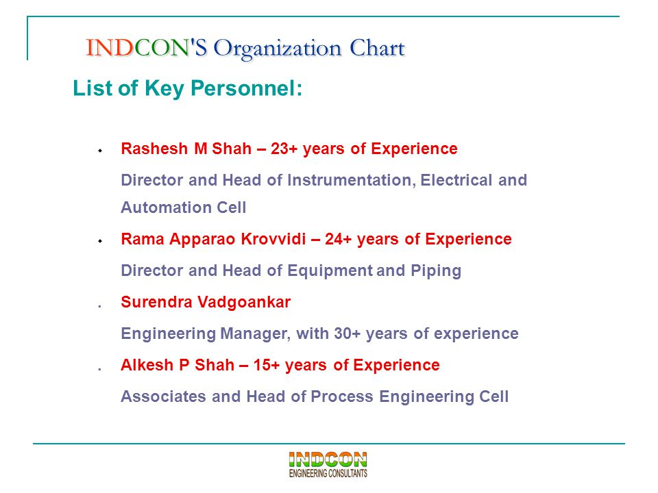 List of Key Personnel:  Rashesh M Shah – 23+ years of Experience Director and Head of Instrumentation, Electrical and Automation Cell  Rama Apparao Krovvidi – 24+ years of Experience Director and Head of Equipment and Piping.