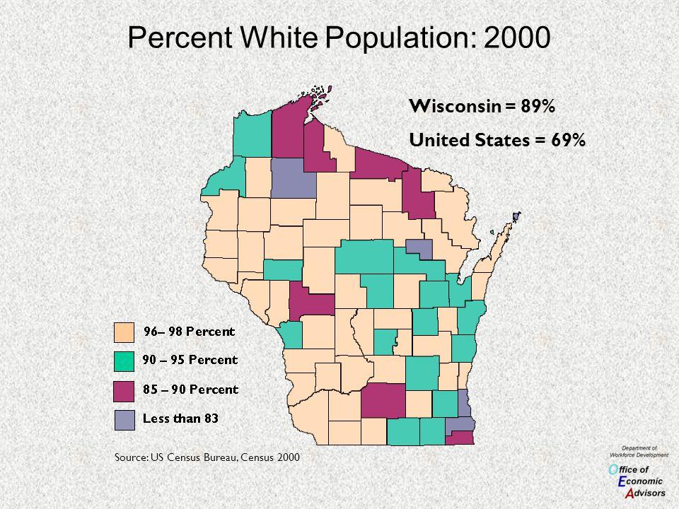 Percent White Population: 2000 Wisconsin = 89% United States = 69% Source: US Census Bureau, Census 2000