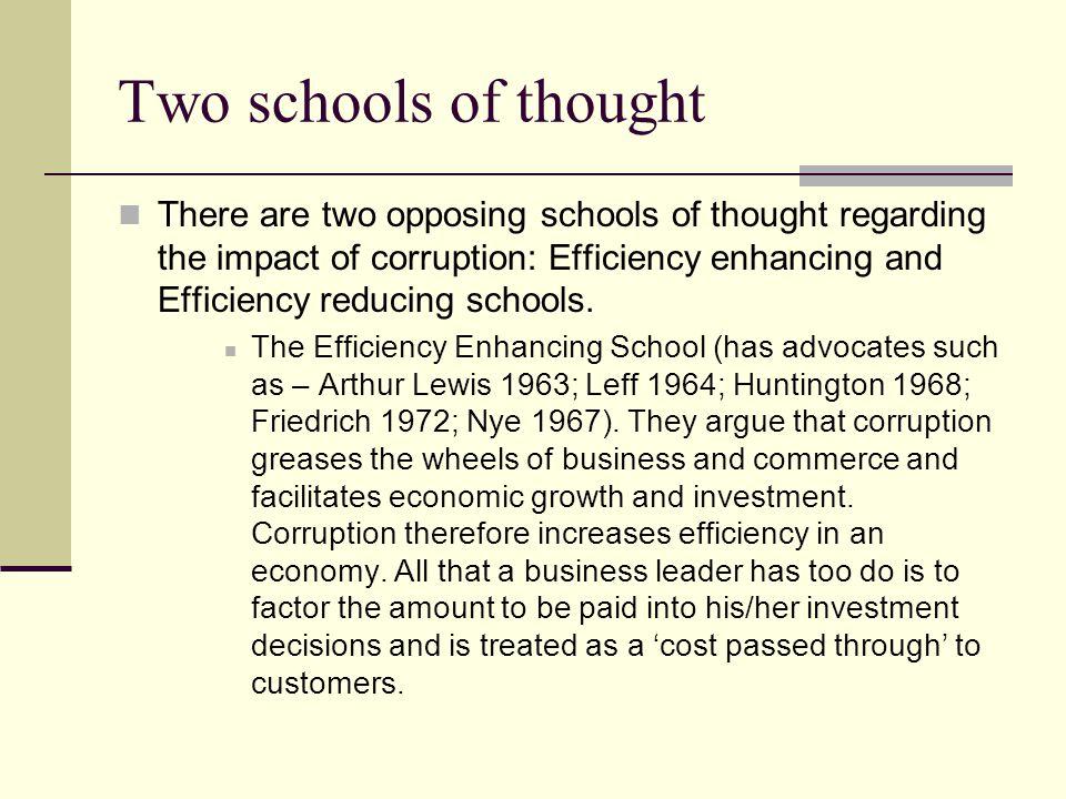 Efficiency Reducing School The Efficiency Reducing School (has advocates including McMullan 1961; Krueger 1974; Myrdal 1968; Shleifer and Vishny 1993; Mauro 1995; Tanzi and Davoodi 1997).