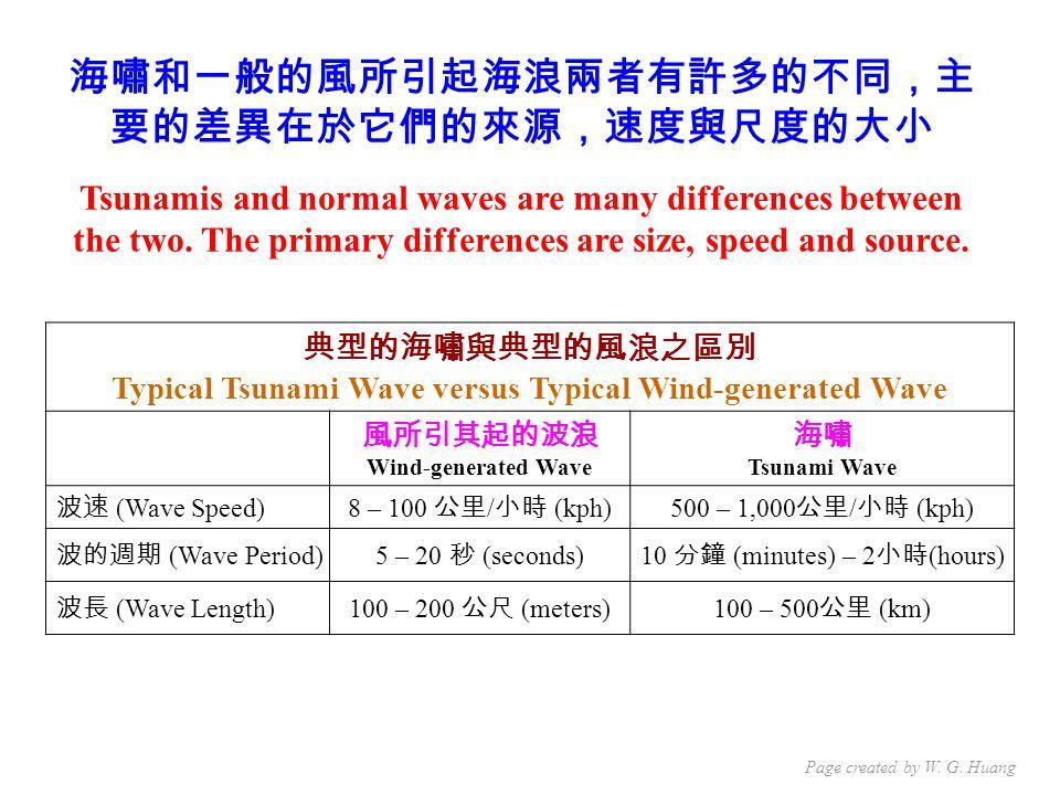 海嘯和一般的風所引起海浪兩者有許多的不同,主 要的差異在於它們的來源,速度與尺度的大小 Tsunamis and normal waves are many differences between the two.