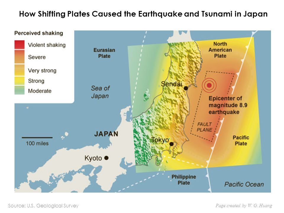How Shifting Plates Caused the Earthquake and Tsunami in Japan Source: U.S.