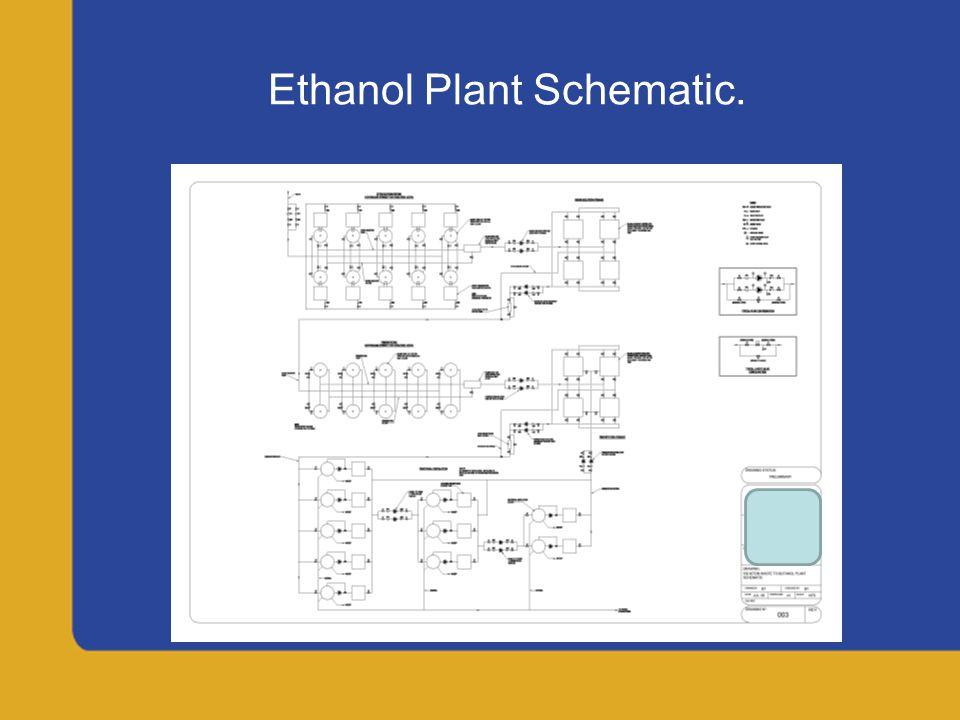 Ethanol Plant Schematic.