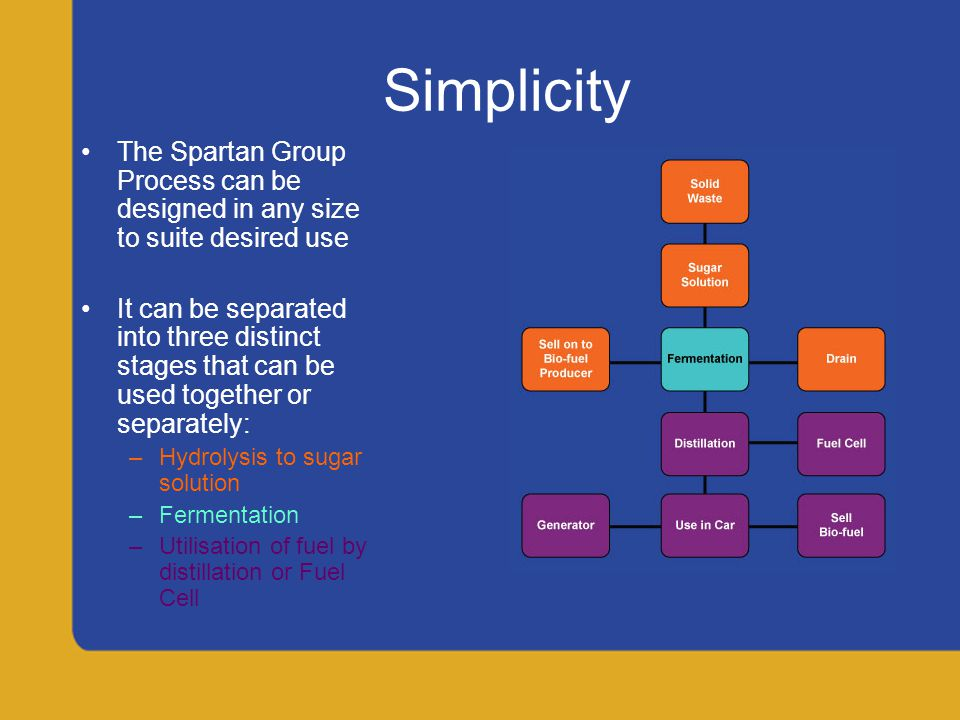 Simplicity The Spartan Group Process can be designed in any size to suite desired use It can be separated into three distinct stages that can be sold together or separately: –Hydrolysis to sugar solution –Fermentation –Utilisation of fuel by distillation or Fuel Cell
