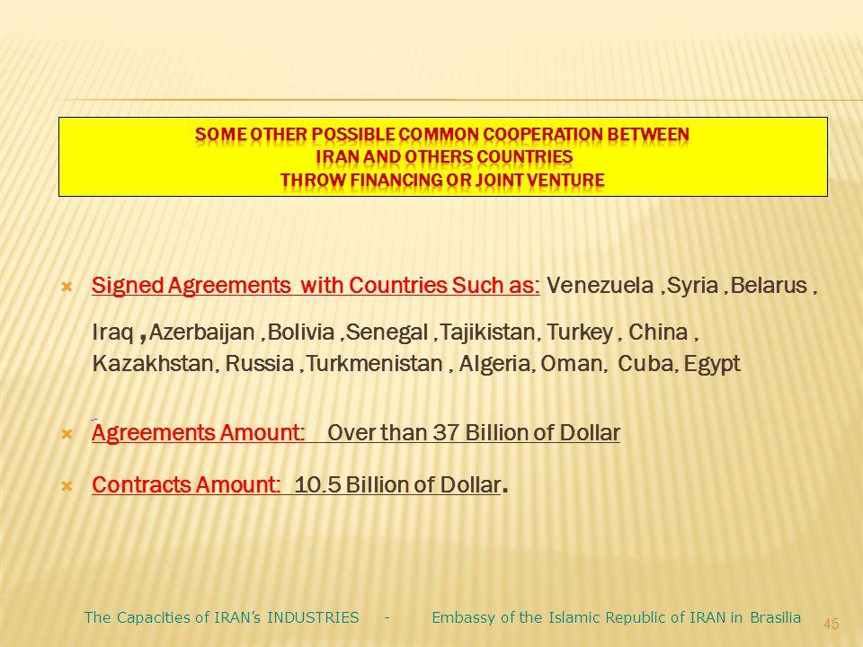  Signed Agreements with Countries Such as: Venezuela,Syria,Belarus, Iraq, Azerbaijan,Bolivia,Senegal,Tajikistan, Turkey, China, Kazakhstan, Russia,Tu