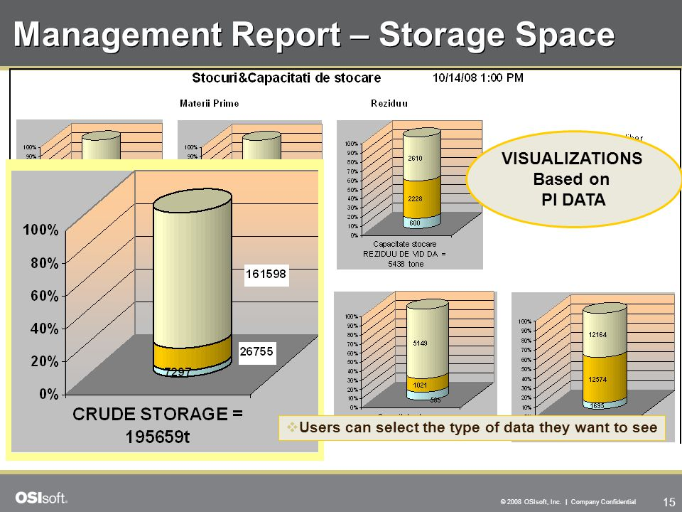 15 © 2008 OSIsoft, Inc. | Company Confidential Management Report – Storage Space VISUALIZATIONS Based on PI DATA  Users can select the type of data t