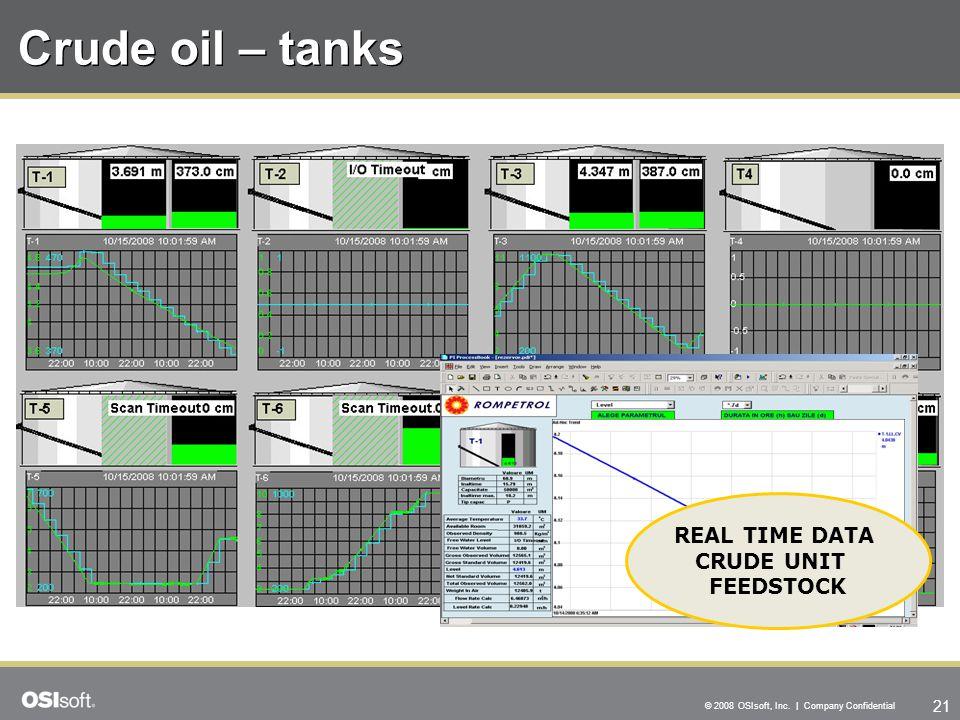 21 © 2008 OSIsoft, Inc. | Company Confidential Crude oil – tanks REAL TIME DATA CRUDE UNIT FEEDSTOCK