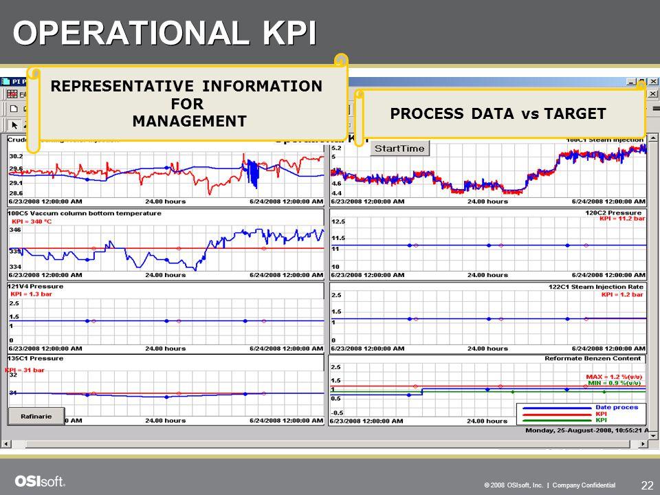 22 © 2008 OSIsoft, Inc. | Company Confidential OPERATIONAL KPI PROCESS DATA vs TARGET REPRESENTATIVE INFORMATION FOR MANAGEMENT