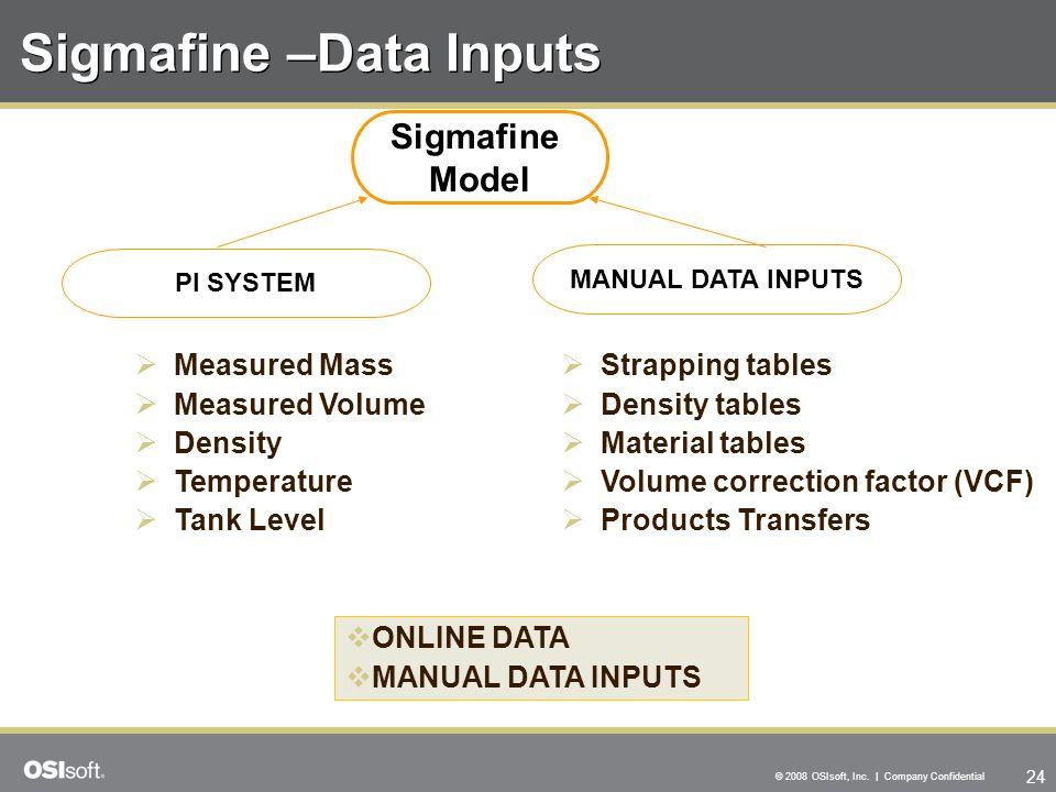 24 © 2008 OSIsoft, Inc. | Company Confidential Sigmafine –Data Inputs  Measured Mass  Measured Volume  Density  Temperature  Tank Level  Strappi
